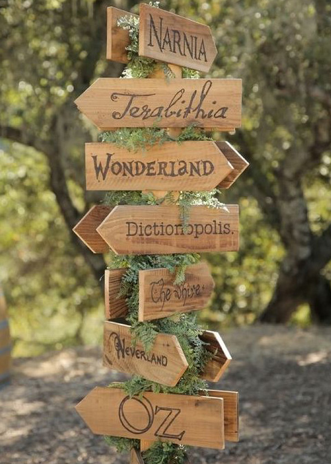Wooden wedding signs with mythical place names were made for this wedding at Morden Hall