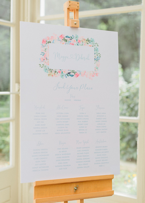 The couple's floral wedding table plan